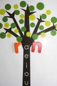 El árbol de lasvocales