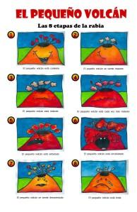 Las 8 etapas de larabia